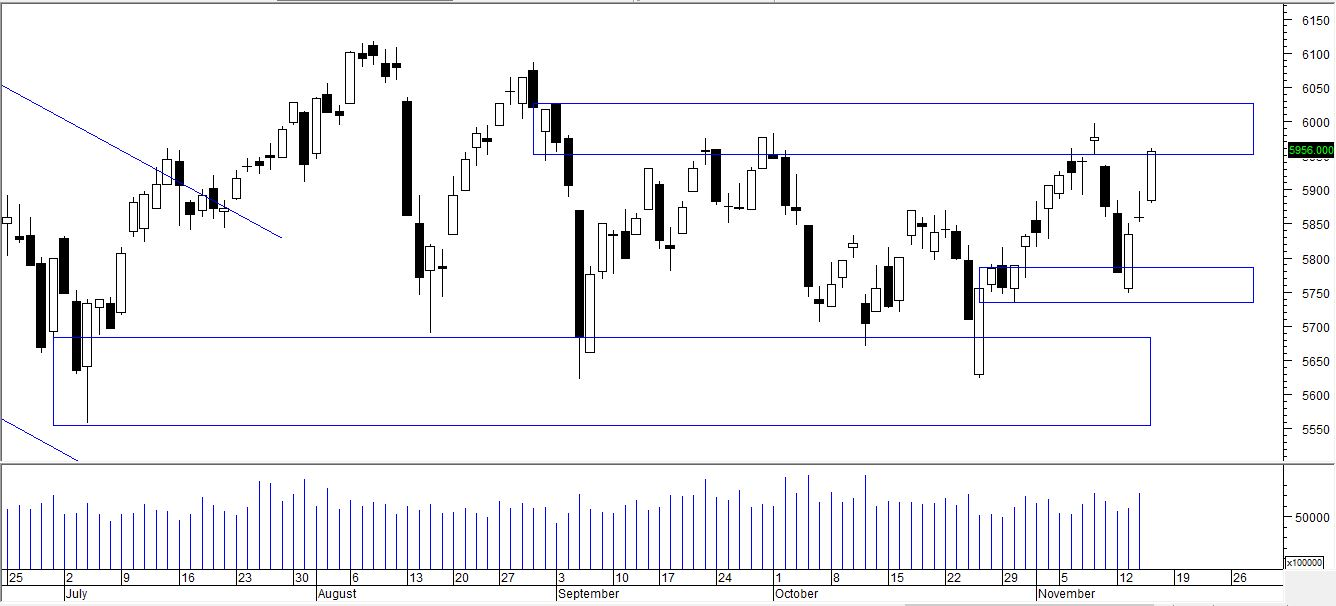 ihsg live chart - Calon.catpictures.co